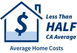 less than half CA average home cost